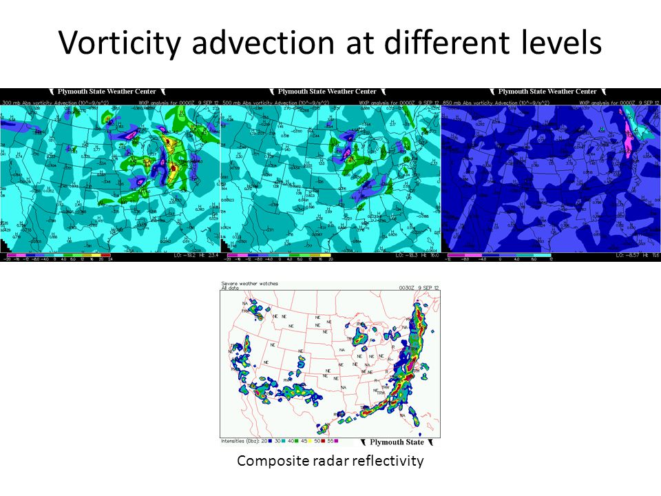 Vorticity advection at different levels