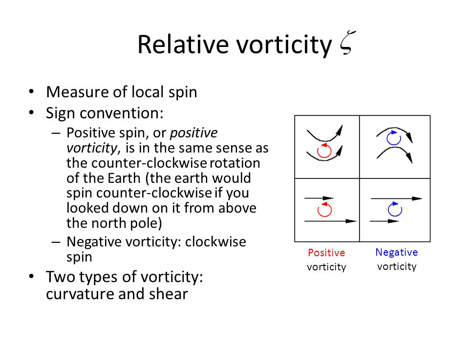 Relative vorticity Measure of local spin Sign convention: