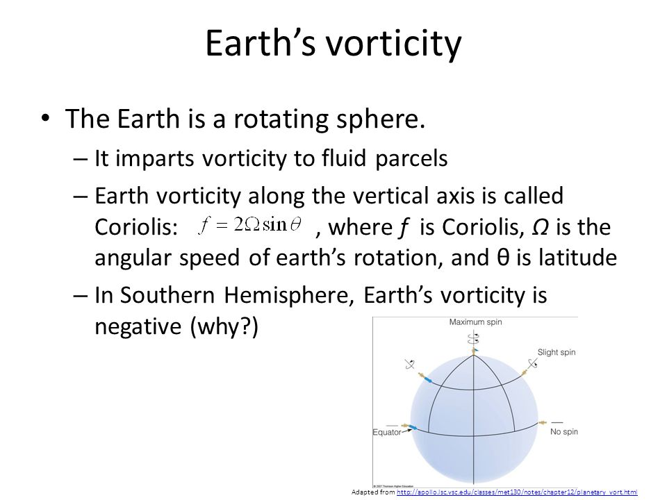 Earth's vorticity The Earth is a rotating sphere.