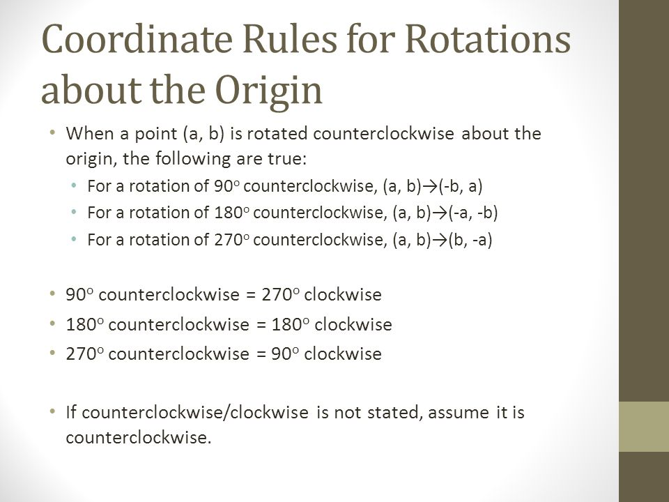 Coordinate Rules for Rotations about the Origin