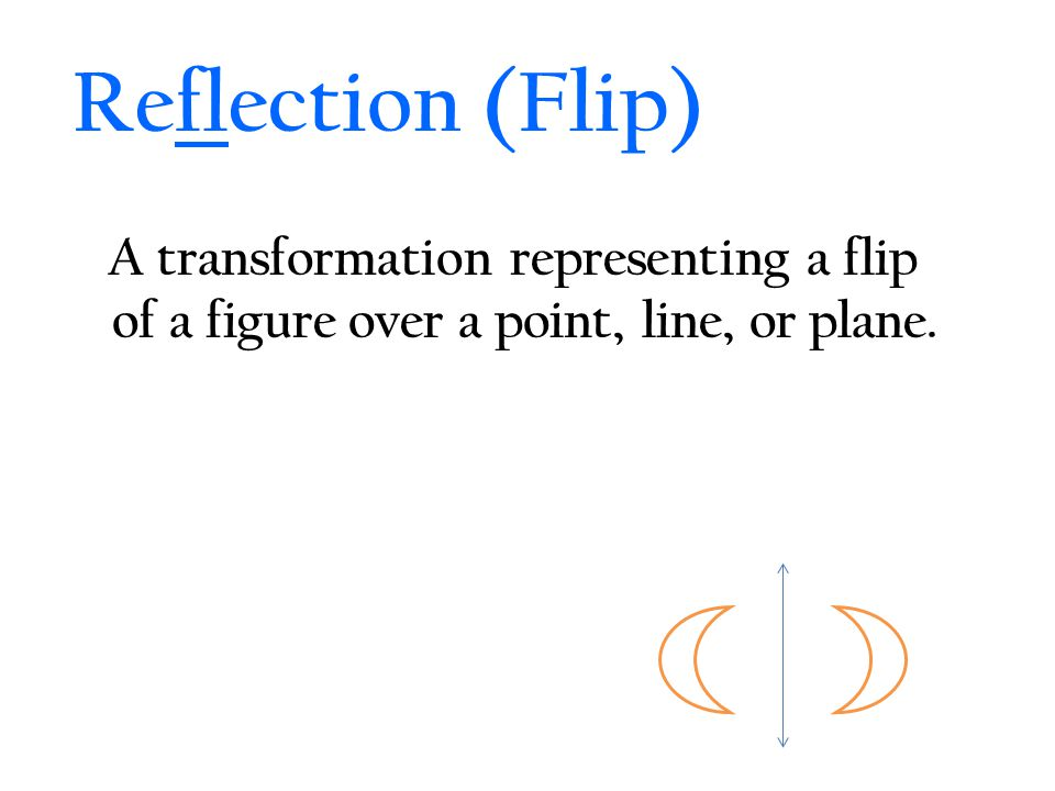 Reflection (Flip) A transformation representing a flip of a figure over a point, line, or plane.