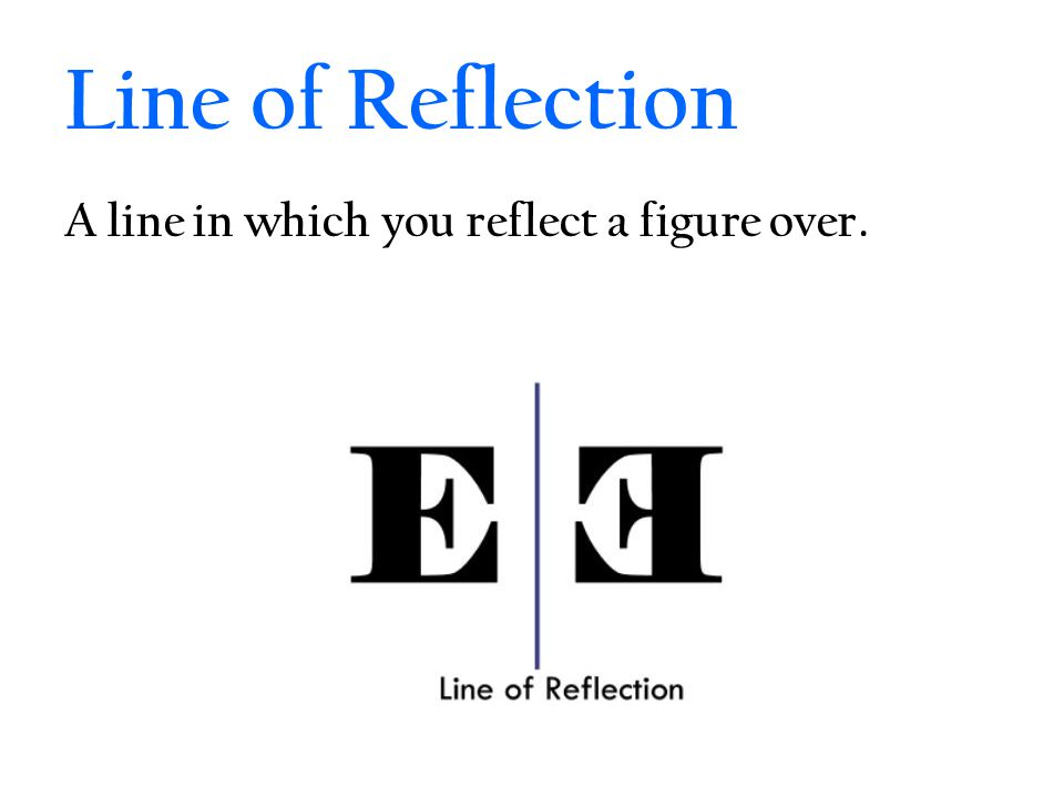 Line of Reflection A line in which you reflect a figure over.