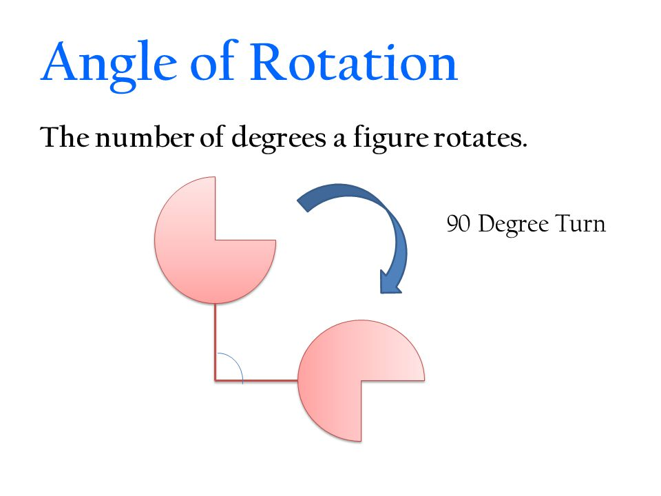 Angle of Rotation The number of degrees a figure rotates.