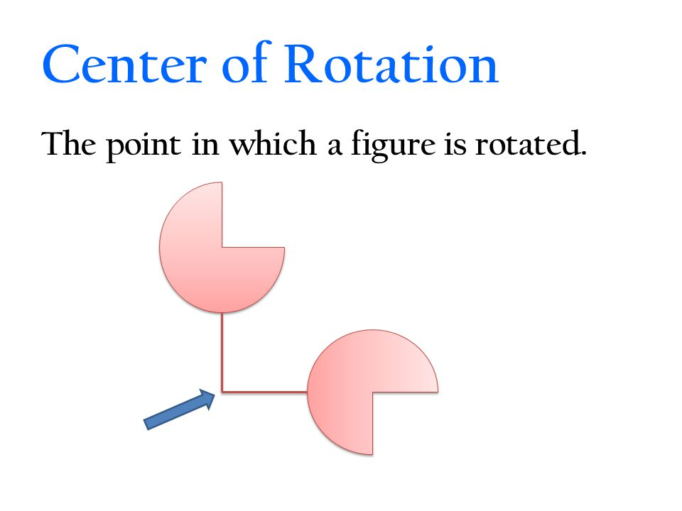 Center of Rotation The point in which a figure is rotated.