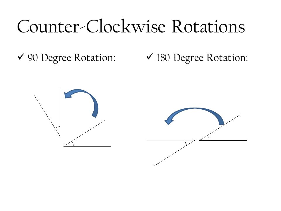 Counter-Clockwise Rotations