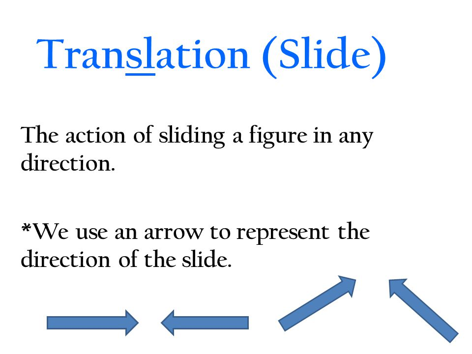 Translation (Slide) The action of sliding a figure in any direction.