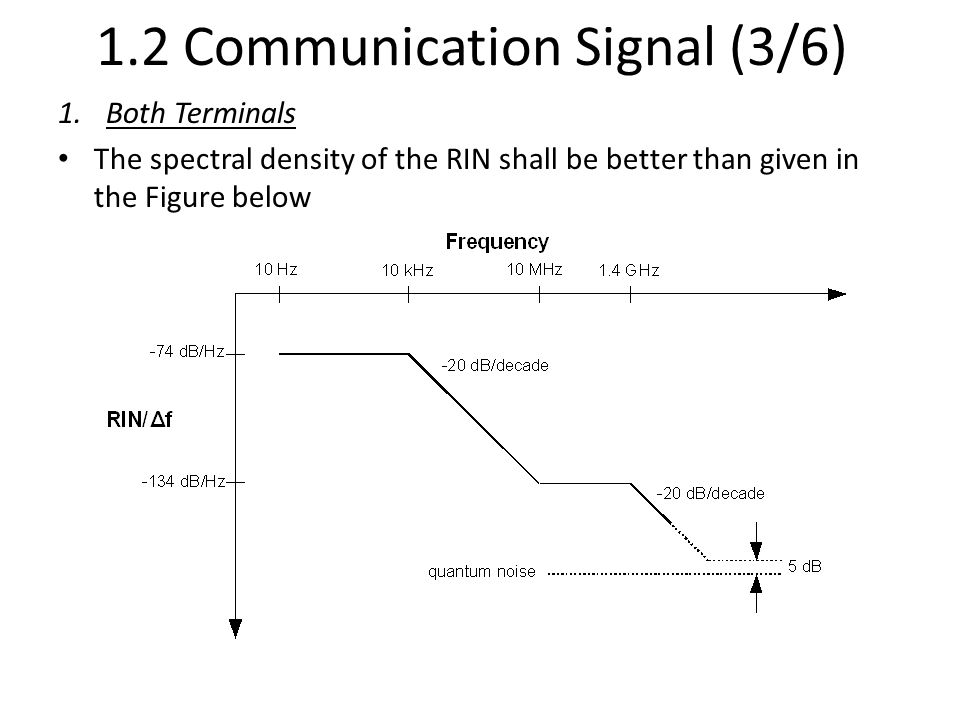 1.2 Communication Signal (3/6)