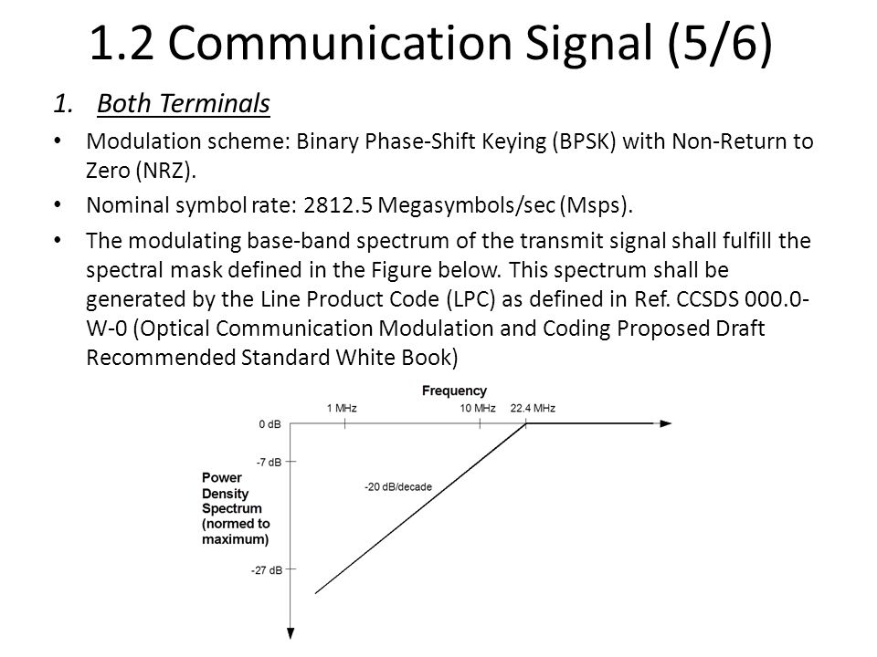 1.2 Communication Signal (5/6)