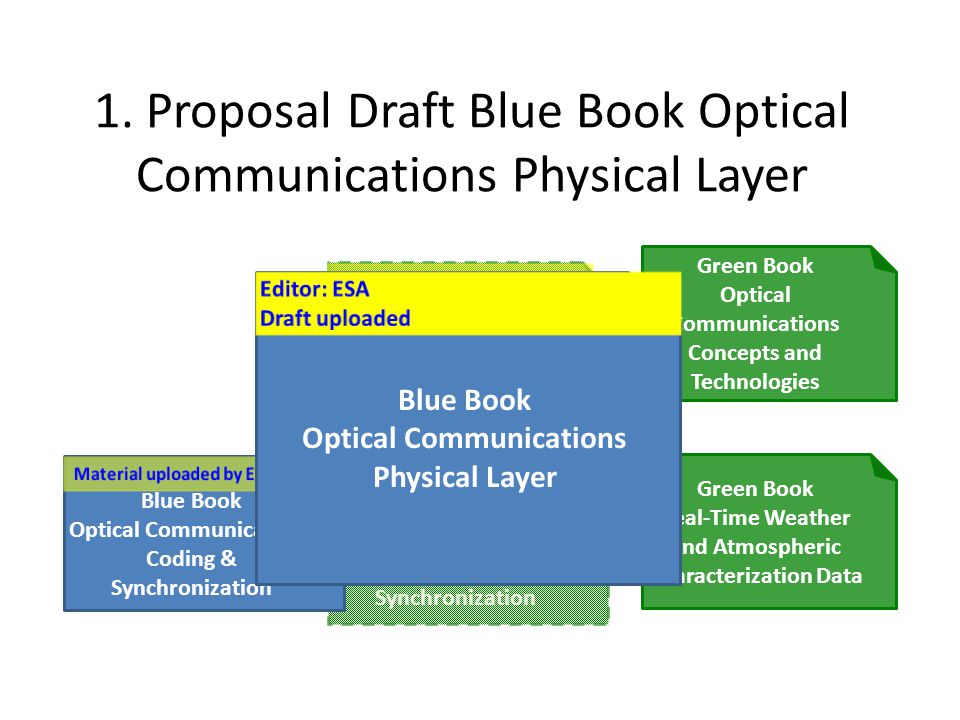 1. Proposal Draft Blue Book Optical Communications Physical Layer