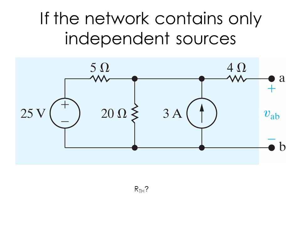 If the network contains only independent sources
