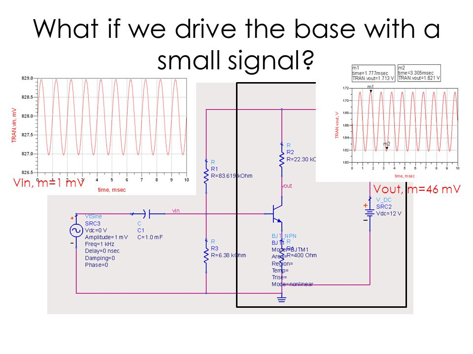 What if we drive the base with a small signal
