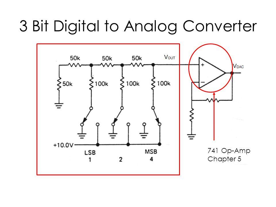 3 Bit Digital to Analog Converter