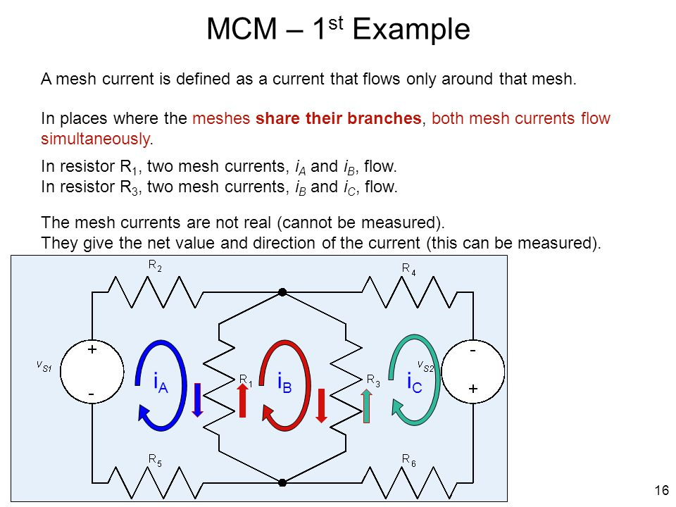 MCM – 1st Example A mesh current is defined as a current that flows only around that mesh.