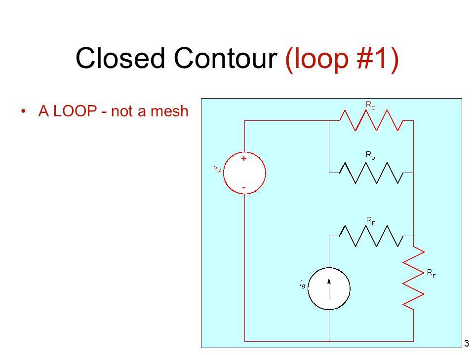 Closed Contour (loop #1)
