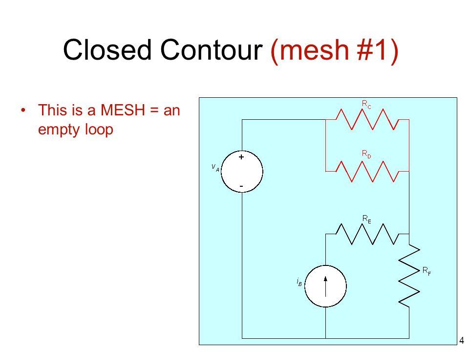Closed Contour (mesh #1)