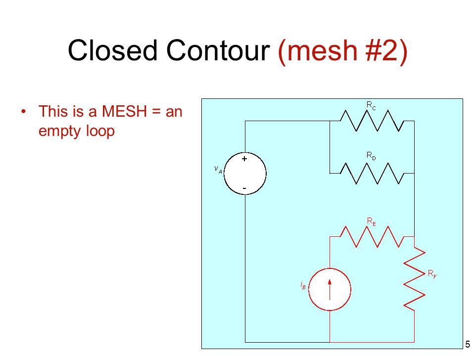 Closed Contour (mesh #2)