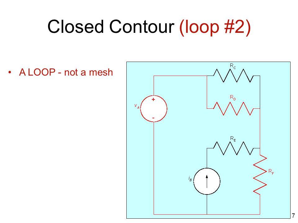 Closed Contour (loop #2)