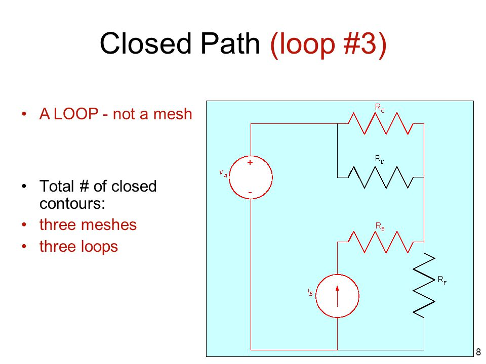 Closed Path (loop #3) A LOOP - not a mesh Total # of closed contours: