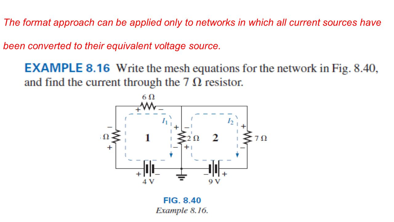 The format approach can be applied only to networks in which all current sources have been converted to their equivalent voltage source.