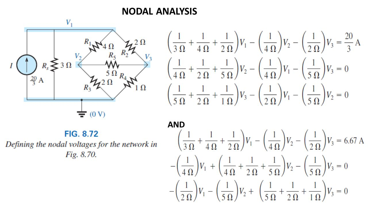 NODAL ANALYSIS AND