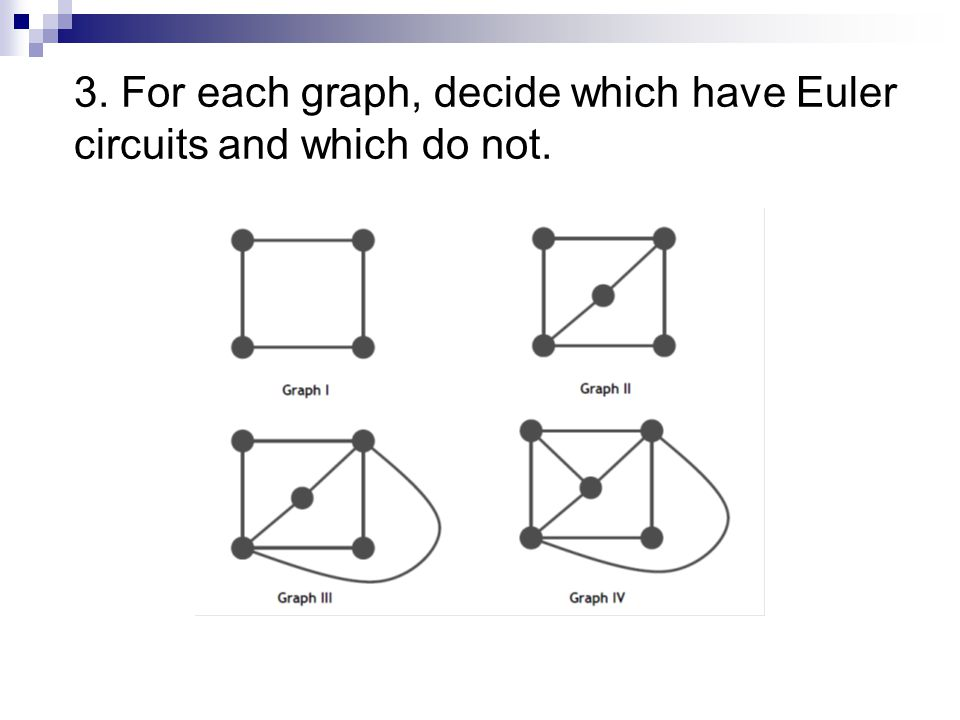 3. For each graph, decide which have Euler circuits and which do not.