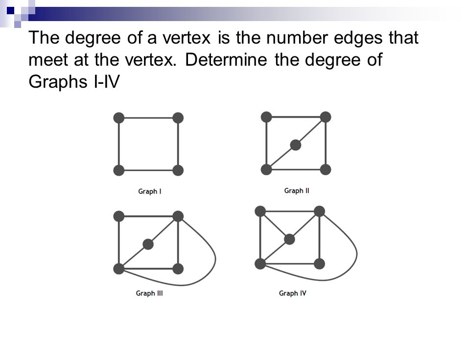 The degree of a vertex is the number edges that meet at the vertex
