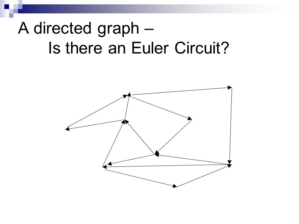 A directed graph – Is there an Euler Circuit