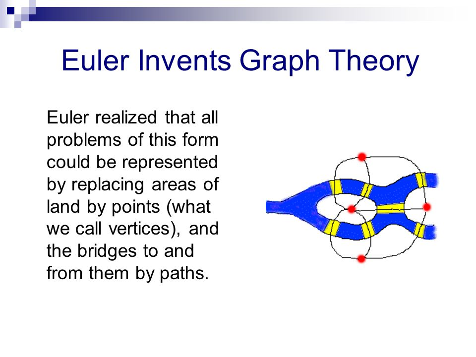 Euler Invents Graph Theory