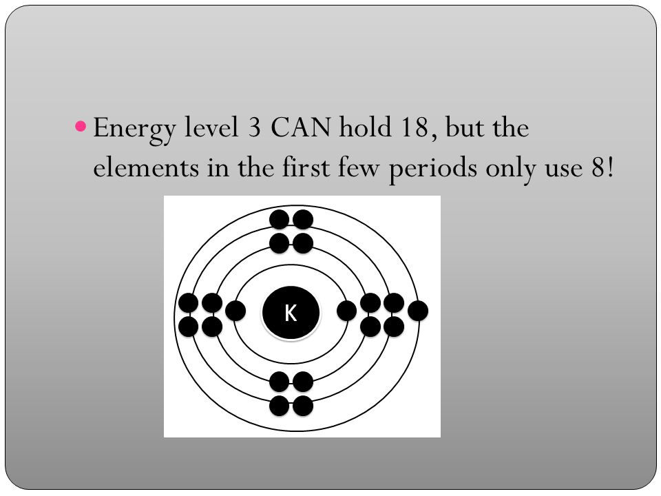 Energy level 3 CAN hold 18, but the elements in the first few periods only use 8!