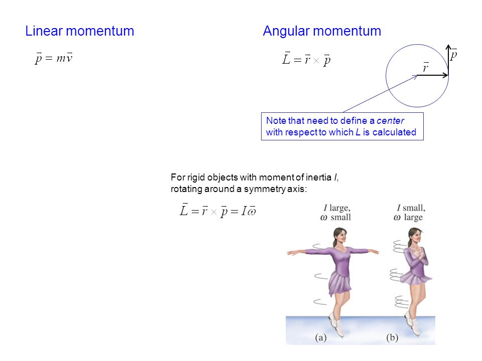Linear momentum Angular momentum Note that need to define a center