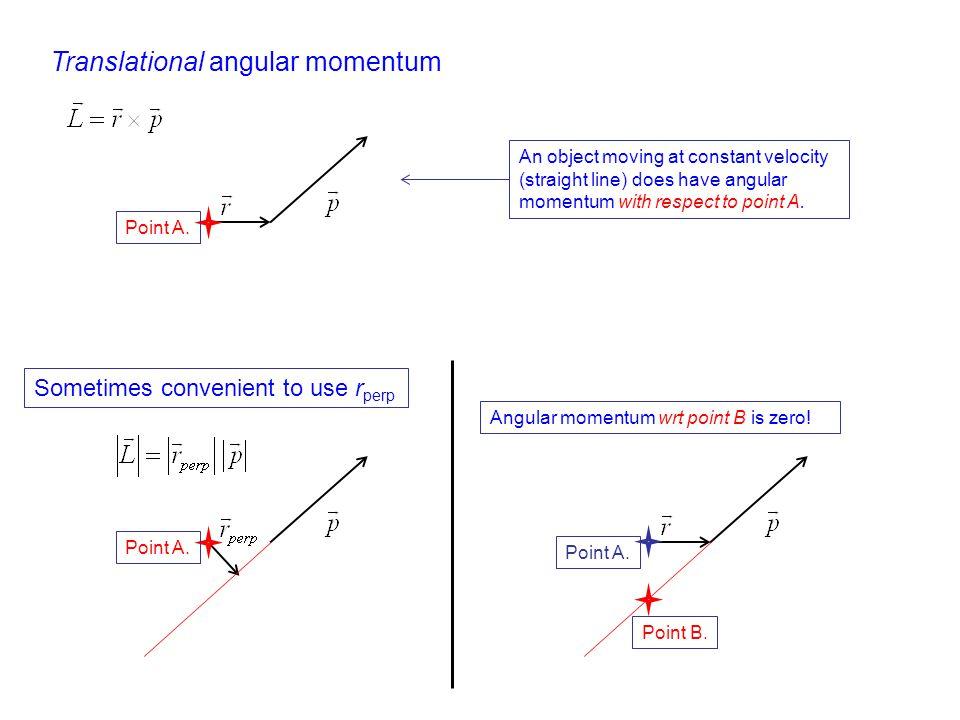 Translational angular momentum
