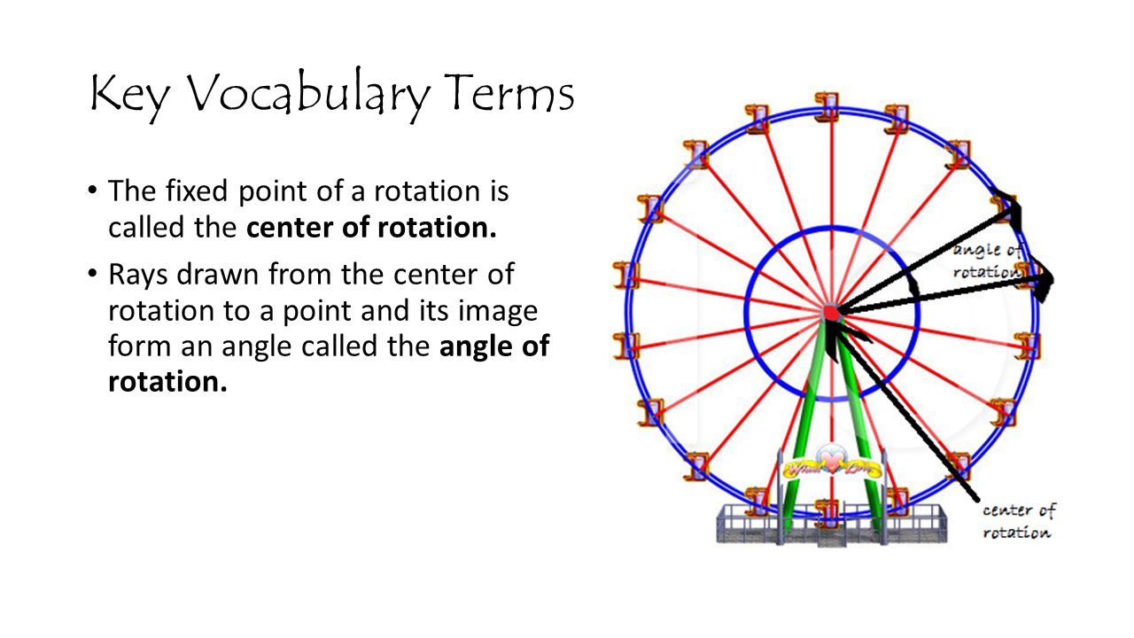 Key Vocabulary Terms The fixed point of a rotation is called the center of rotation.