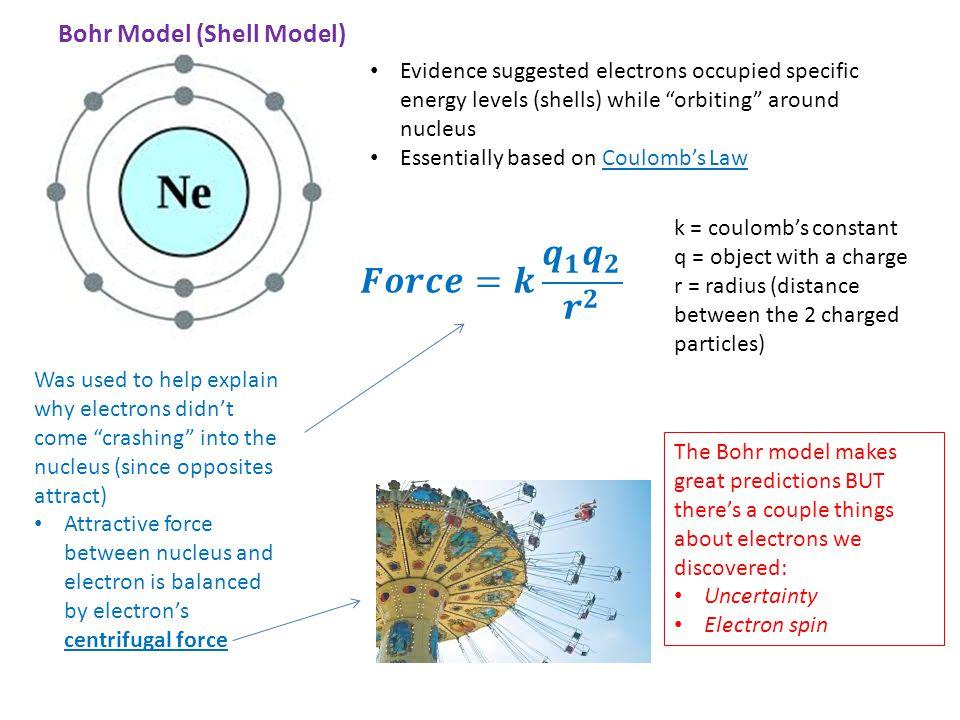 𝑭𝒐𝒓𝒄𝒆=𝒌 𝒒 𝟏 𝒒 𝟐 𝒓 𝟐 Bohr Model (Shell Model)