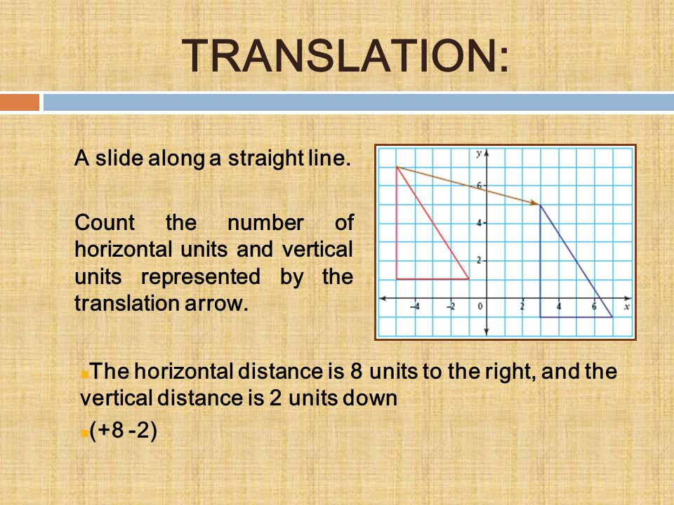 TRANSLATION: A slide along a straight line.