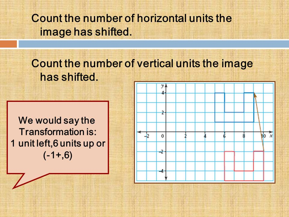 Count the number of horizontal units the image has shifted.