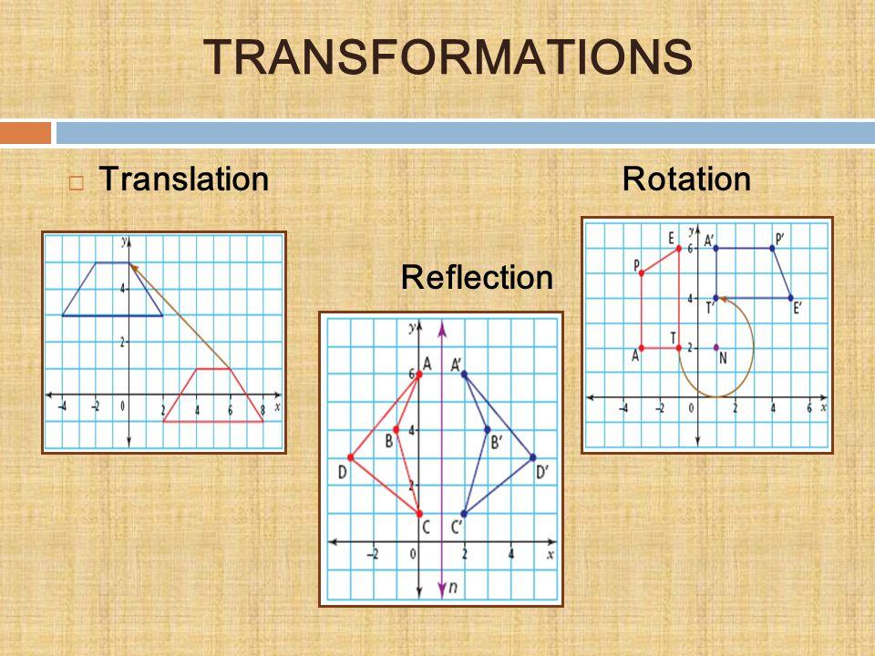 TRANSFORMATIONS Translation Rotation Reflection
