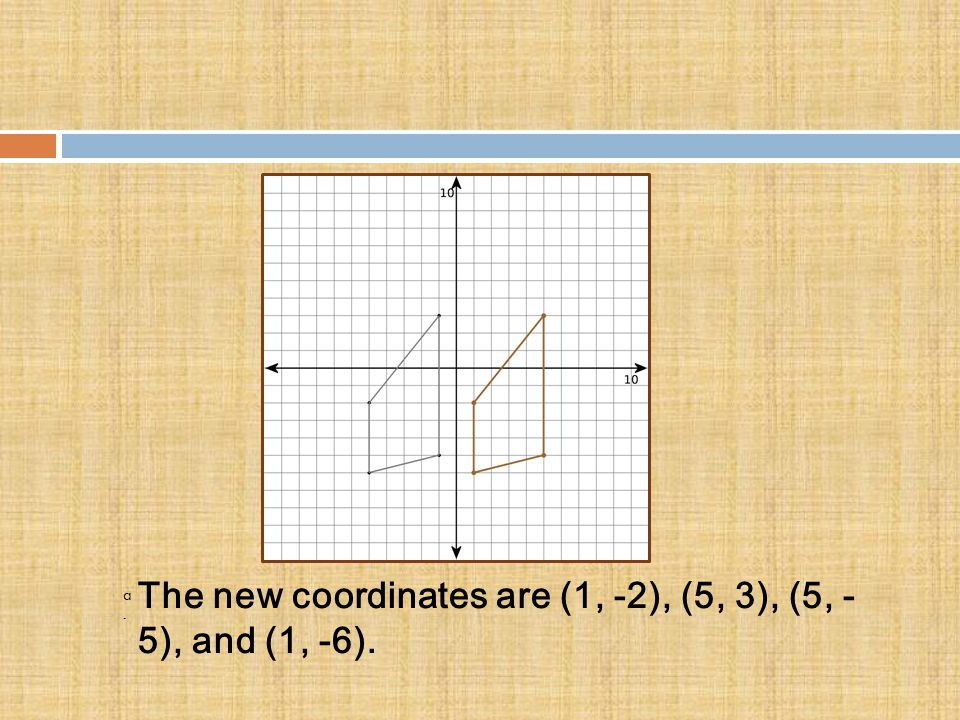 a. The new coordinates are (1, -2), (5, 3), (5, -5), and (1, -6).