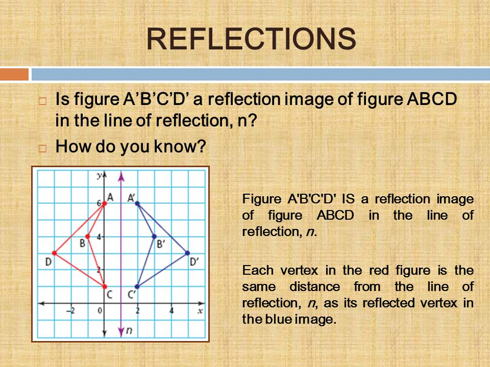 REFLECTIONS Is figure A'B'C'D' a reflection image of figure ABCD in the line of reflection, n How do you know
