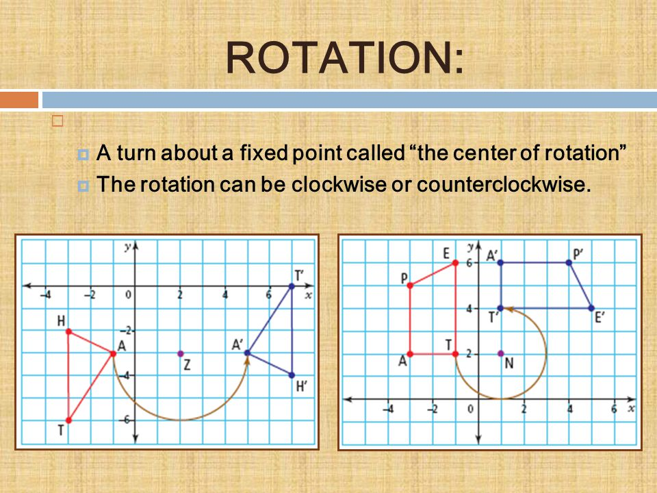 ROTATION: A turn about a fixed point called the center of rotation