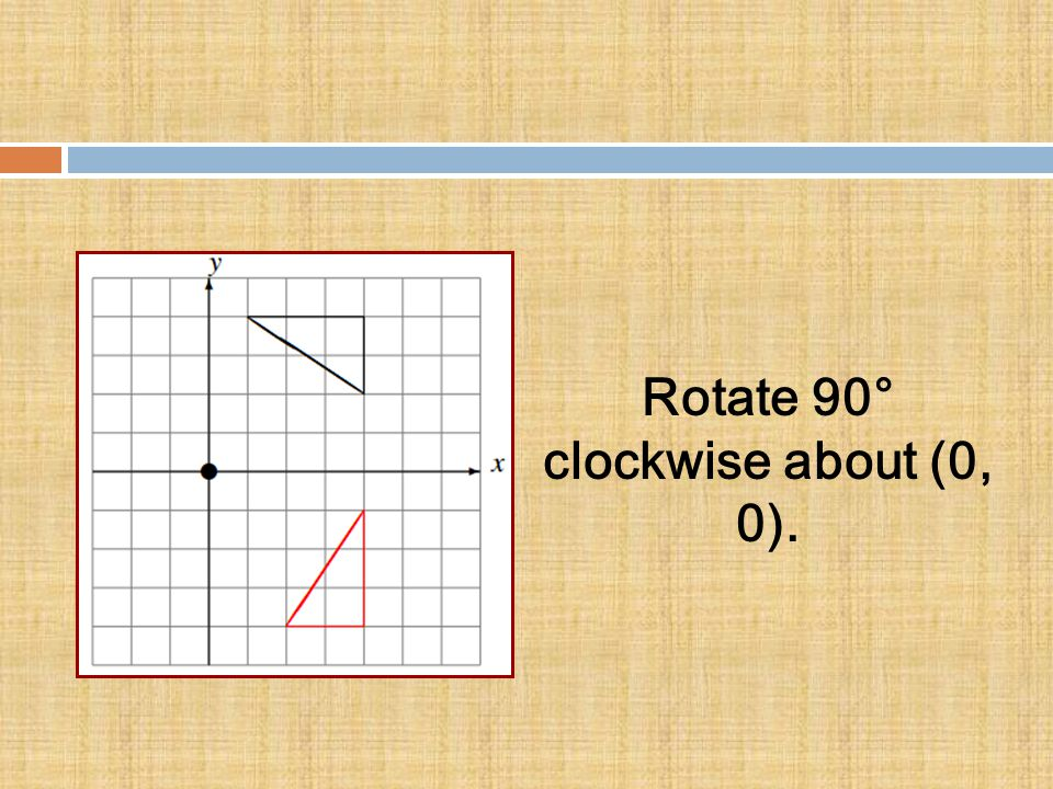 Rotate 90° clockwise about (0, 0).
