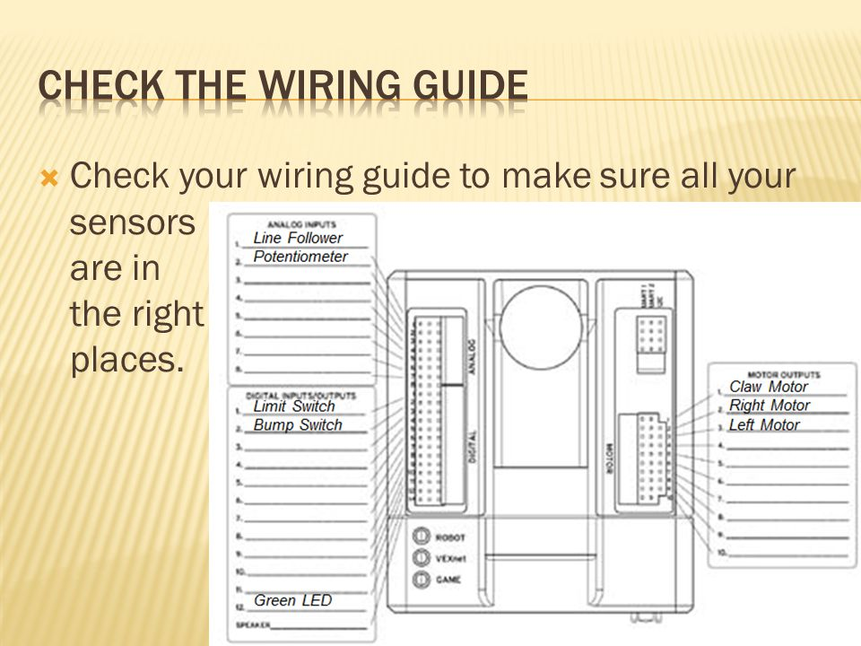 Check the Wiring Guide Check your wiring guide to make sure all your sensors are in the right places.