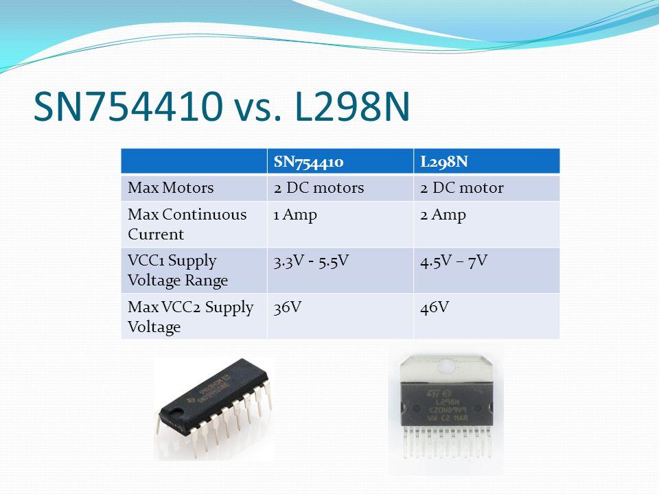 SN754410 vs. L298N SN754410 L298N Max Motors 2 DC motors 2 DC motor