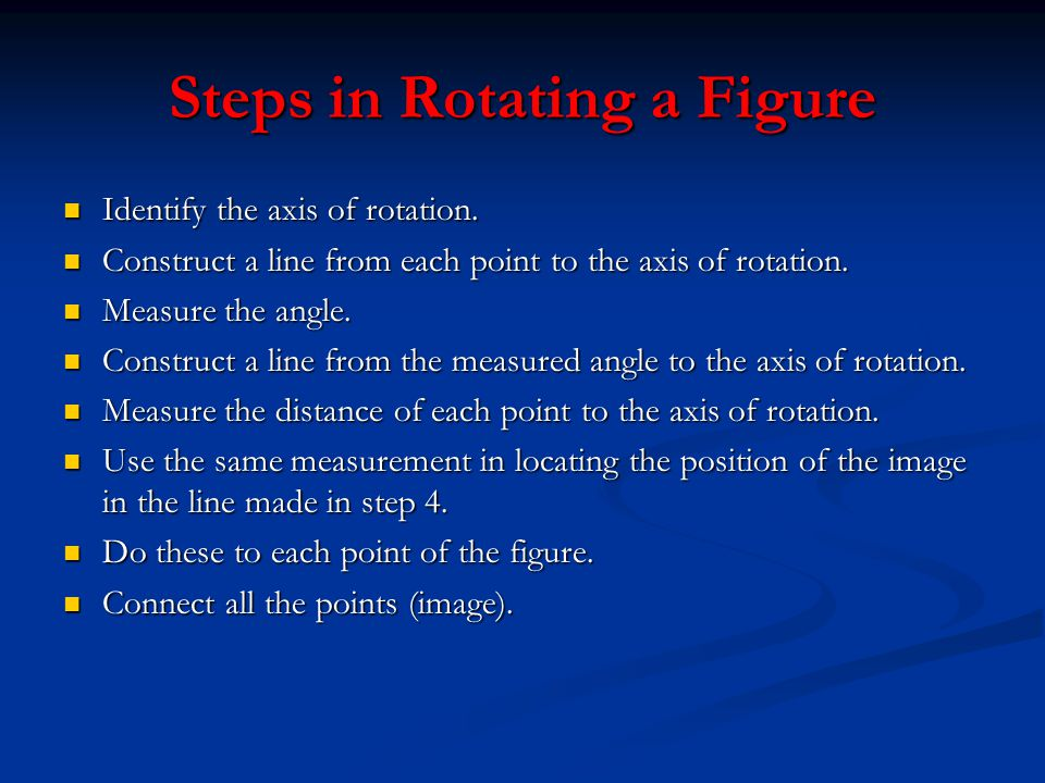 Steps in Rotating a Figure