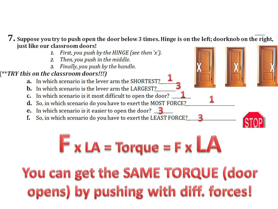 You can get the SAME TORQUE (door opens) by pushing with diff. forces!