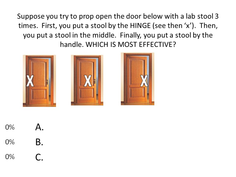 Suppose you try to prop open the door below with a lab stool 3 times