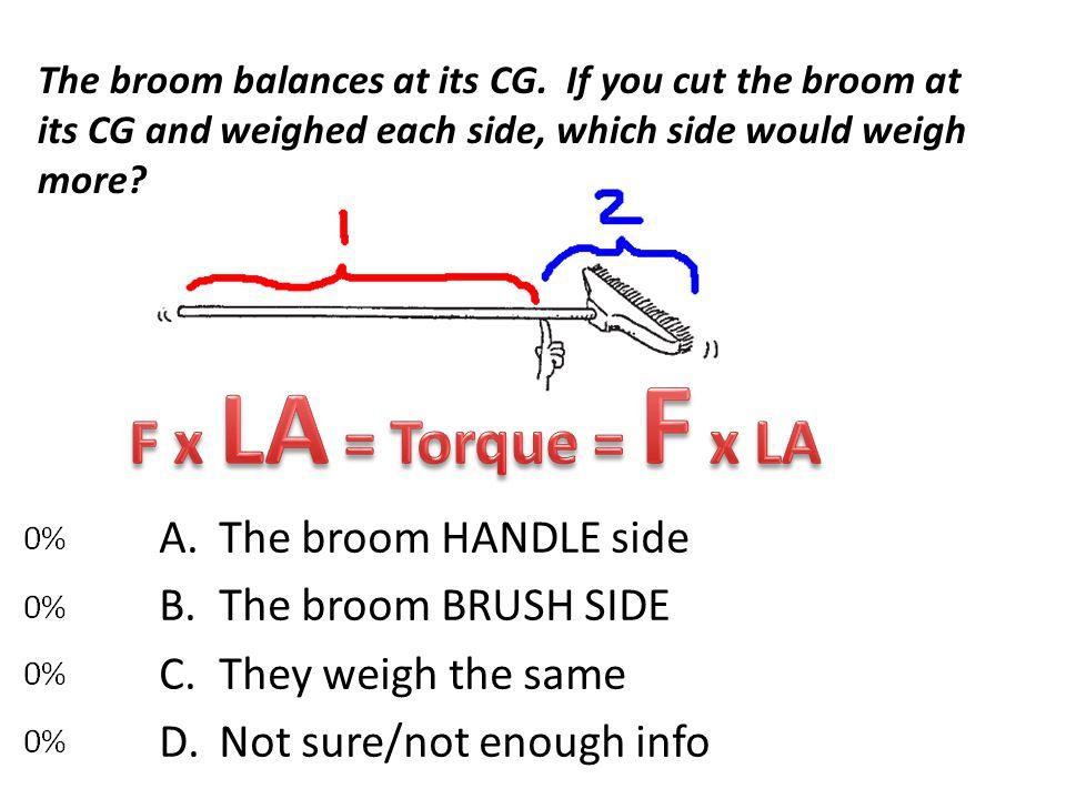F x LA = Torque = F x LA The broom HANDLE side The broom BRUSH SIDE