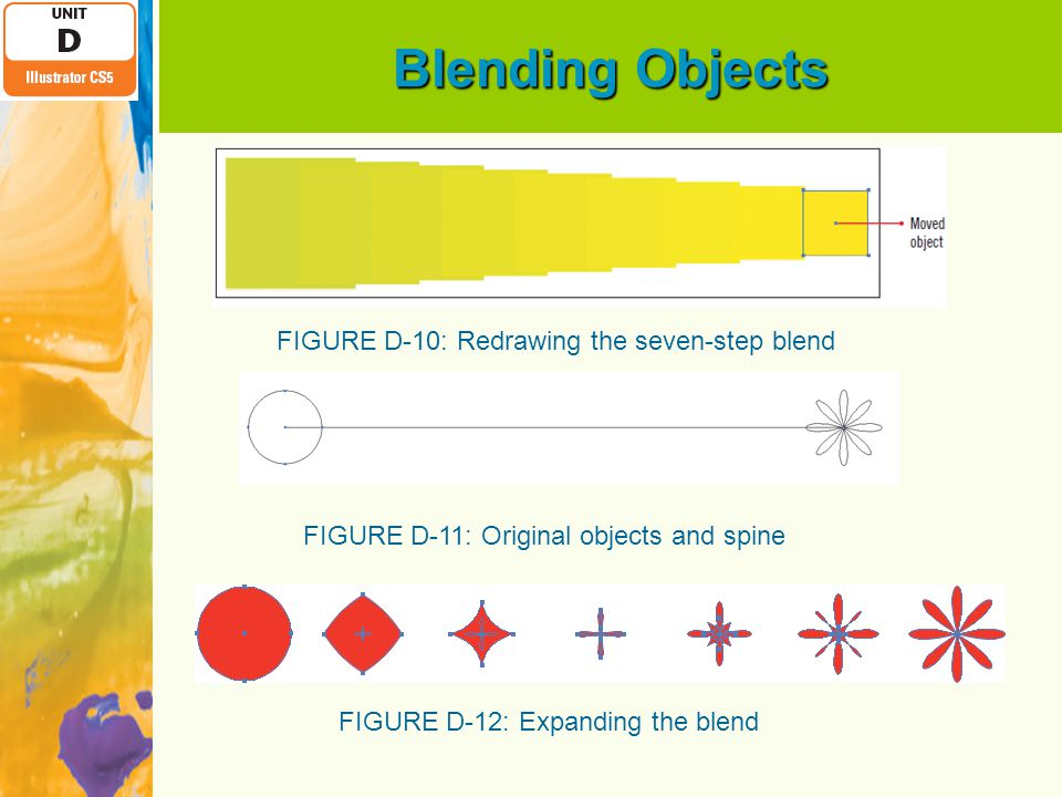 Blending Objects FIGURE D-10: Redrawing the seven-step blend