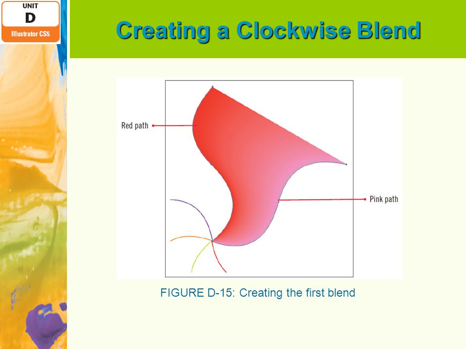 Creating a Clockwise Blend