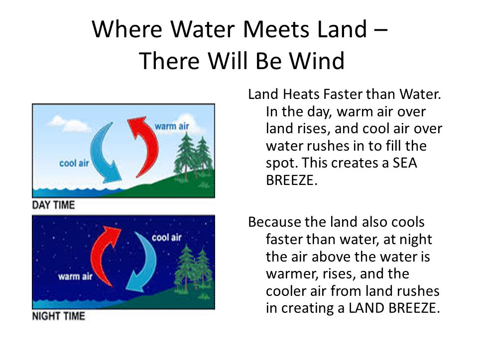 Where Water Meets Land – There Will Be Wind