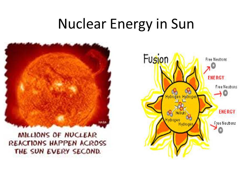 Nuclear Energy in Sun